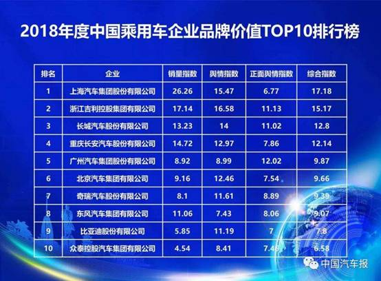 """品牌创新丨众泰汽车荣获""""2019中国汽车金牛奖之品牌营销大奖"""""""